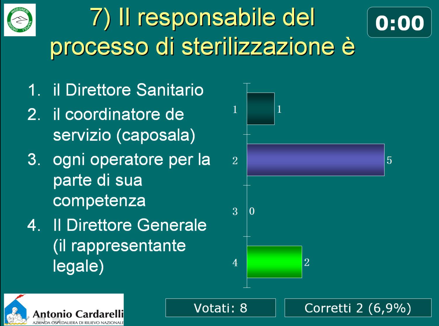 miniatura.Televoter slide1