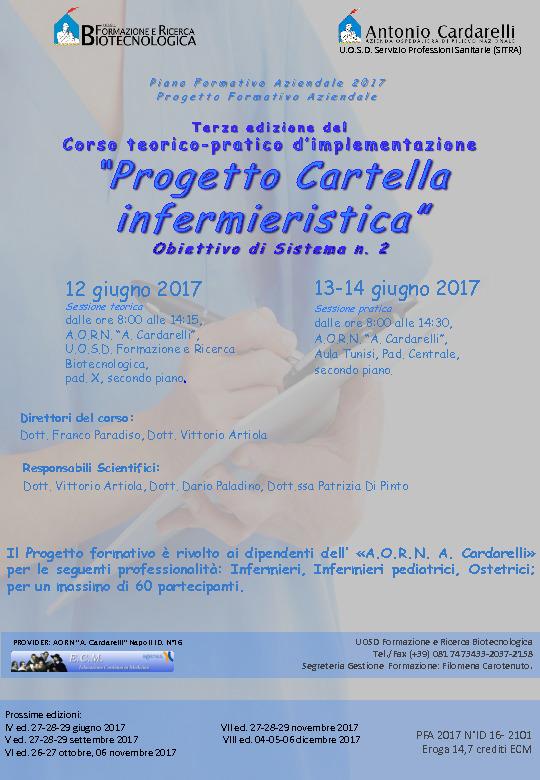 """Corso teorico-pratico d'implementazione: """"Progetto Cartella Infermieristica"""" Ed. III"""
