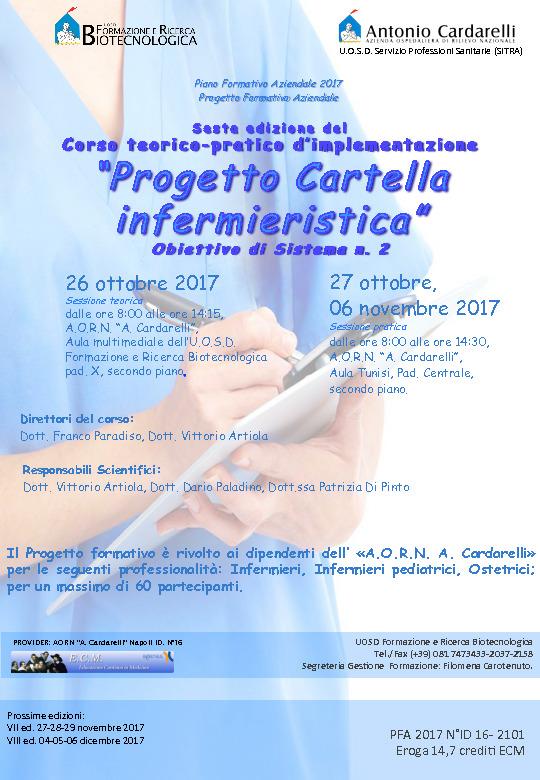 Corso teorico - pratico d'implementazione: PROGETTO CARTELLA INFERMIERISTICA